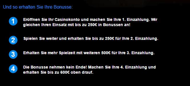 All Slots Casino Neukundenbonus
