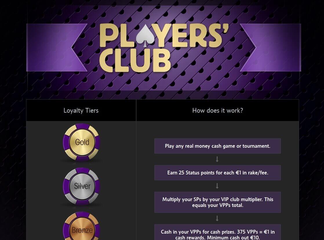 Der VIP Players Club ist das Bonusprogramm für Neu- und Bestandskunden