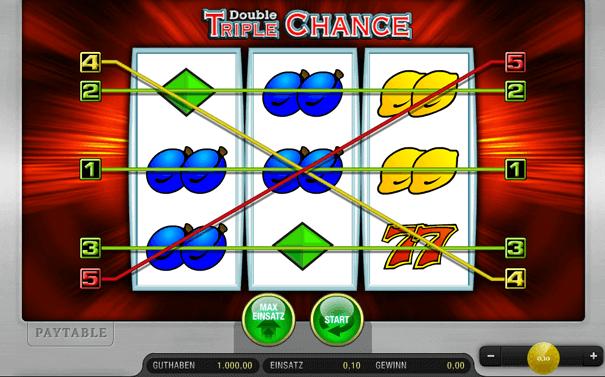 Casino Games mit PayPal Merkur Slot Spiel