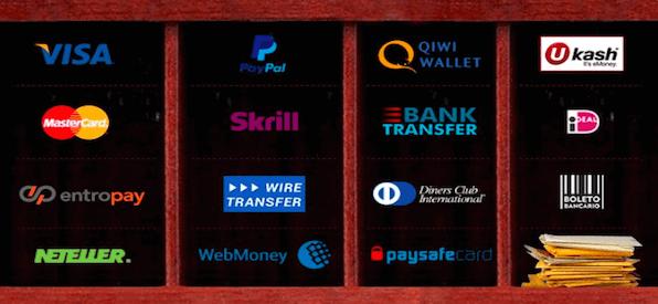 Zahlungsmethoden mit Kreditkarten