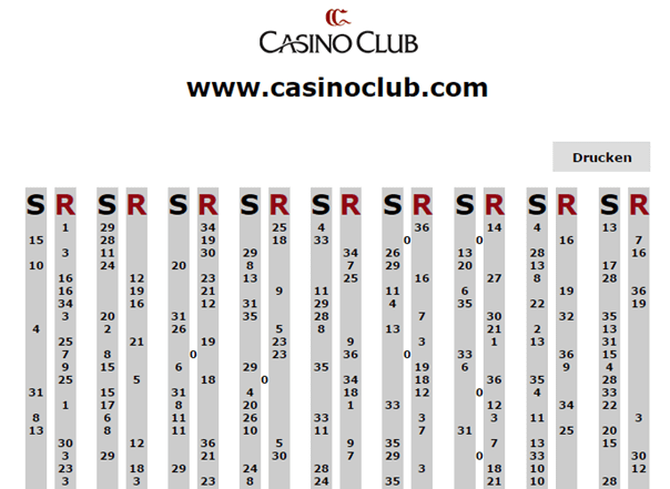 www.casino club.com permanenzen