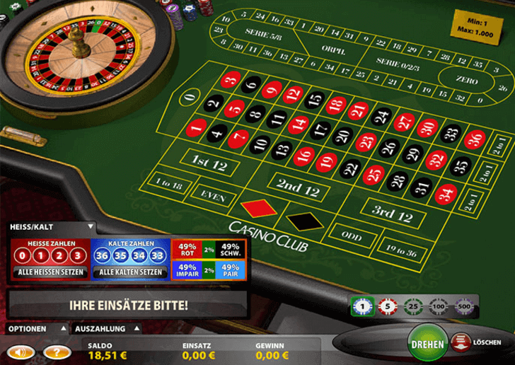 casino club roulette permanenzen