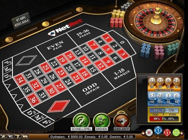 casino betting online bubbles spielen