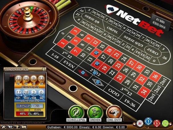 Roulette für Fortgeschrittene kann mit Bonus gespielt werden