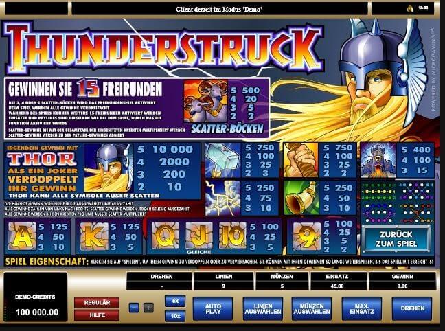 Playtable mit Gewinnsymbolen von Thunderstruck auf mrgamez.net
