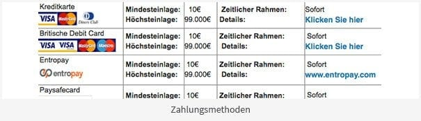 williamhill_zahlungsmethoden