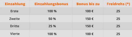 casino_betsson_500bonus