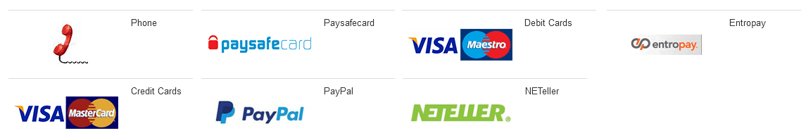 Die Auswahl der Zahlungsmethoden bei Costa Bingo