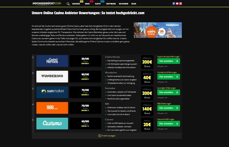 Online Casino Tests bei hochgedrückt.com