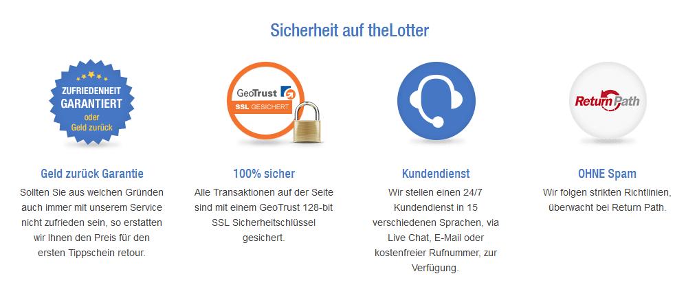 thelotter.com seriös deutschland