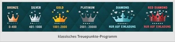 Drückglück Casino VIP